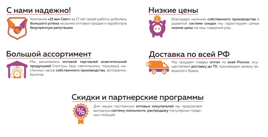5 иконок - о компании.jpg